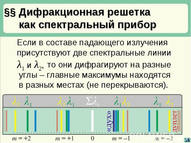 §§ Дифракционная решетка как спектральный прибор