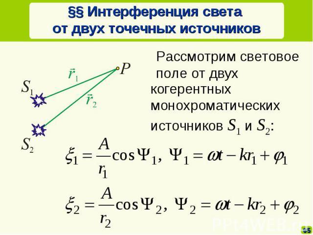 §§ Интерференция света от двух точечных источников