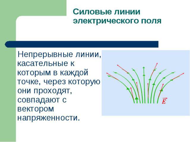 Непрерывные линии, касательные к которым в каждой точке, через которую они проходят, совпадают с вектором напряженности. Непрерывные линии, касательные к которым в каждой точке, через которую они проходят, совпадают с вектором напряженности.