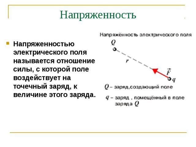 Напряженностью электрического поля называется отношение силы, с которой поле воздействует на точечный заряд, к величине этого заряда. Напряженностью электрического поля называется отношение силы, с которой поле воздействует на точечный заряд, к вели…