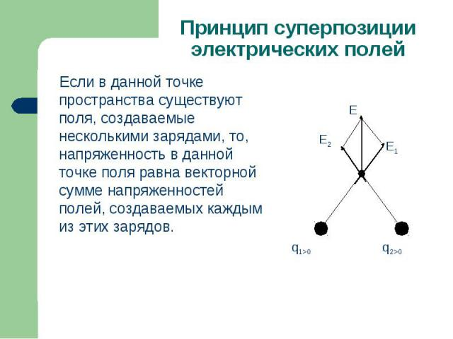 Если в данной точке пространства существуют поля, создаваемые несколькими зарядами, то, напряженность в данной точке поля равна векторной сумме напряженностей полей, создаваемых каждым из этих зарядов. Если в данной точке пространства существуют пол…