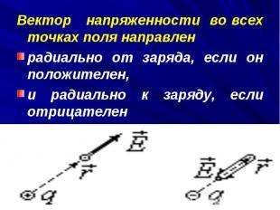 Вектор напряженности во всех точках поля направлен Вектор напряженности во всех