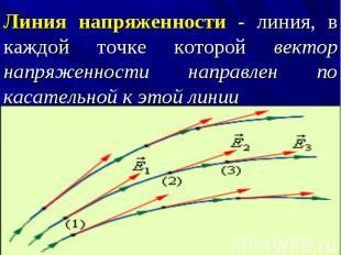 Линия напряженности - линия, в каждой точке которой вектор напряженности направл