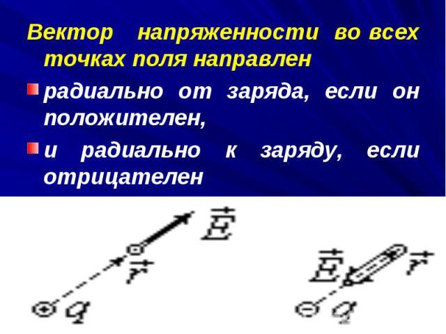 Вектор напряженности во всех точках поля направлен Вектор напряженности во всех точках поля направлен радиально от заряда, если он положителен, и радиально к заряду, если отрицателен