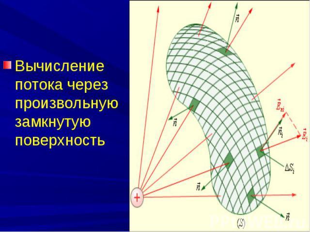 Вычисление потока через произвольную замкнутую поверхность Вычисление потока через произвольную замкнутую поверхность