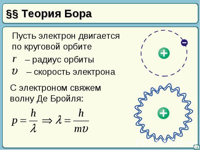 §§ Теория Бора