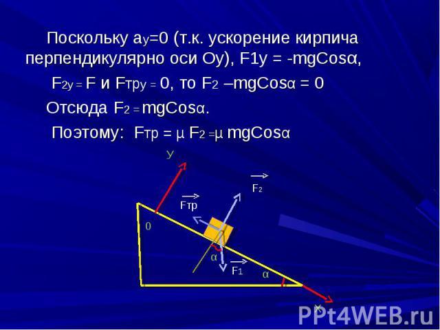Поскольку ау=0 (т.к. ускорение кирпича перпендикулярно оси Оу), F1у = -mgСosα, Поскольку ау=0 (т.к. ускорение кирпича перпендикулярно оси Оу), F1у = -mgСosα, F2у = F и Fтру = 0, то F2 –mgСosα = 0 Отсюда F2 = mgСosα. Поэтому: Fтр = µ F2 =µ mgСosα