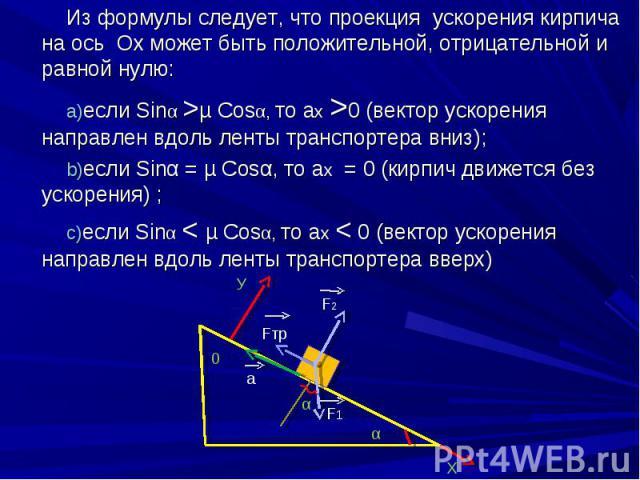 Из формулы следует, что проекция ускорения кирпича на ось Ох может быть положительной, отрицательной и равной нулю: Из формулы следует, что проекция ускорения кирпича на ось Ох может быть положительной, отрицательной и равной нулю: если Sinα >µ С…