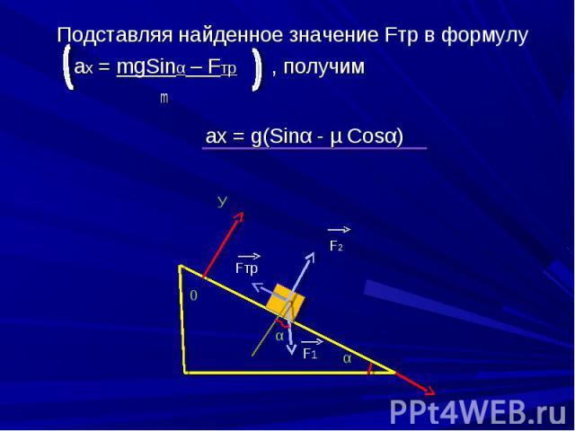 Подставляя найденное значение Fтр в формулу Подставляя найденное значение Fтр в формулу aх = mgSinα – Fтр , получим m aх = g(Sinα - µ Сosα)