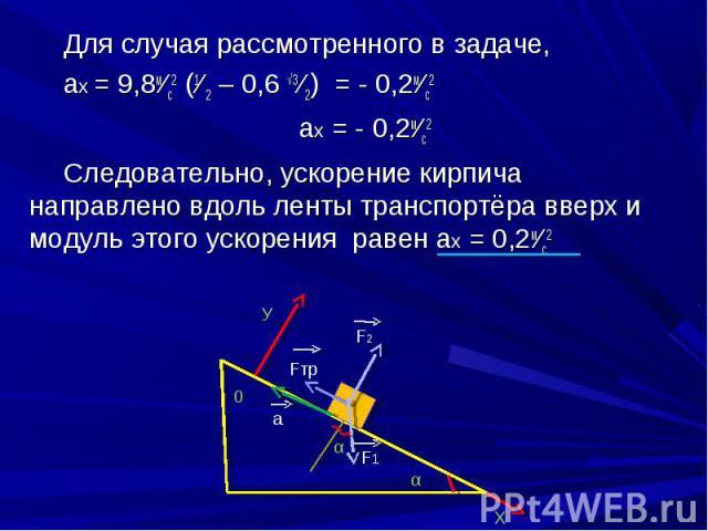 Для случая рассмотренного в задаче, Для случая рассмотренного в задаче, ах = 9,8м∕с2 (1∕ 2 – 0,6 √3 ∕2) = - 0,2м∕с2 ах = - 0,2м∕с2 Следовательно, ускорение кирпича направлено вдоль ленты транспортёра вверх и модуль этого ускорения равен ах = 0,2м∕с2