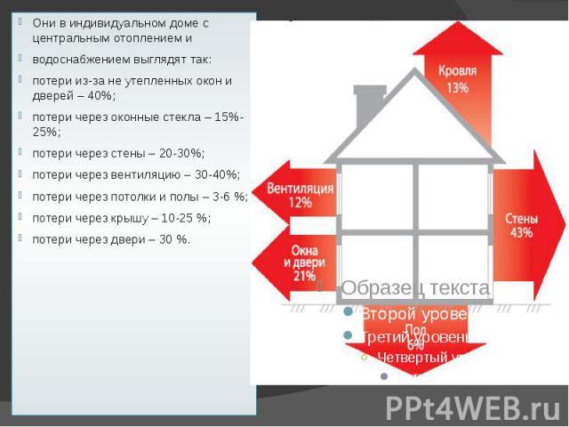 Они в индивидуальном доме с центральным отоплением и Они в индивидуальном доме с центральным отоплением и водоснабжением выглядят так: потери из-за не утепленных окон и дверей – 40%; потери через оконные стекла – 15%- 25%; потери через стены – 20-30…