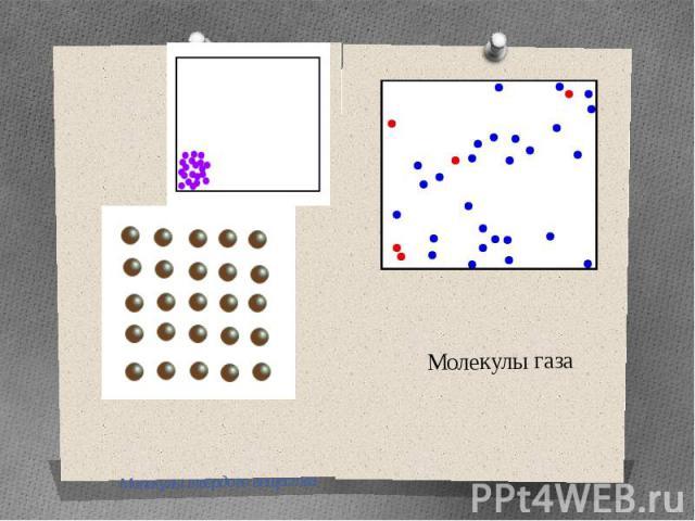 Молекулы газа Молекулы твердого вещества