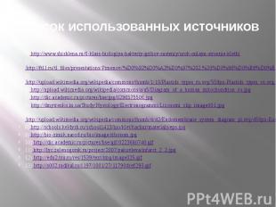 Список использованных источников 1) http://www.shishlena.ru/6-klass-biologiya-ba