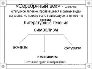 «Серебряный век» - сложное культурное явление, проявившееся в разных видах искус