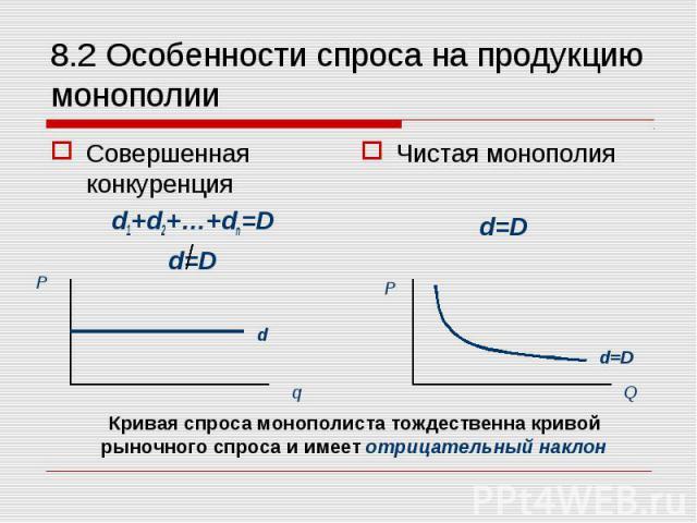 Совершенная конкуренция Совершенная конкуренция d1+d2+…+dn=D d=D