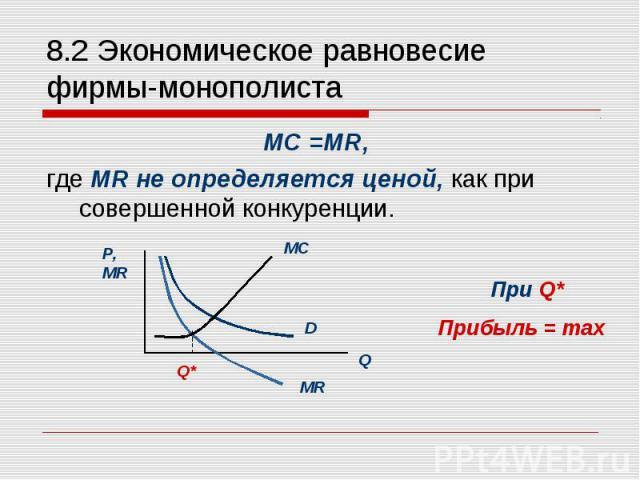 MC =MR, MC =MR, где MR не определяется ценой, как при совершенной конкуренции.