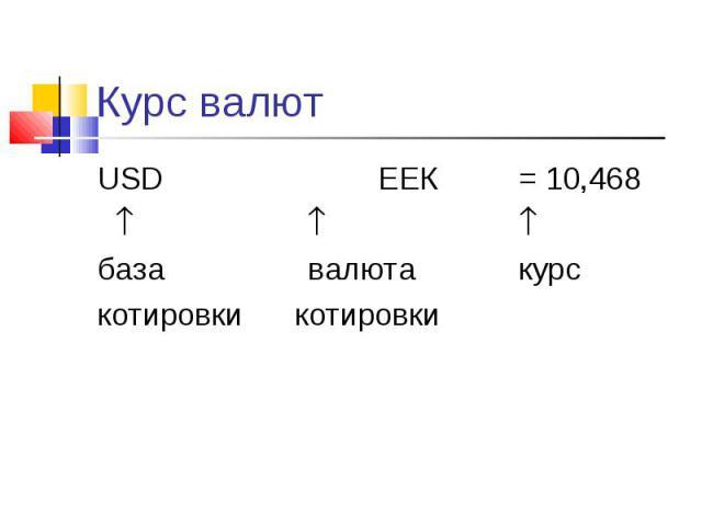 USD ЕЕК = 10,468 USD ЕЕК = 10,468 база валюта курс котировки котировки