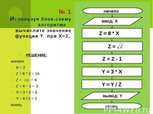 № 1 Используя блок-схему алгоритма , вычислите значение функции Y при X=2, РЕШЕН