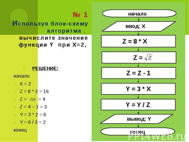 № 1 Используя блок-схему алгоритма , вычислите значение функции Y при X=2, РЕШЕНИЕ: начало X = 2 Z = 8 * 2 = 16 Z = √16 = 4 Z = 4 – 1 = 3 Y = 3 * 2 = 6 Y = 6 / 3 = 2 конец