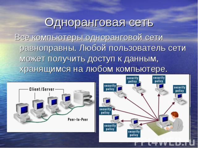Одноранговая сеть Все компьютеры одноранговой сети равноправны. Любой пользователь сети может получить доступ к данным, хранящимся на любом компьютере.
