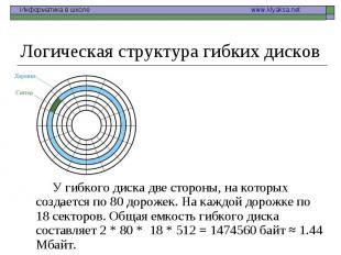 У гибкого диска две стороны, на которых создается по 80 дорожек. На каждой дорож