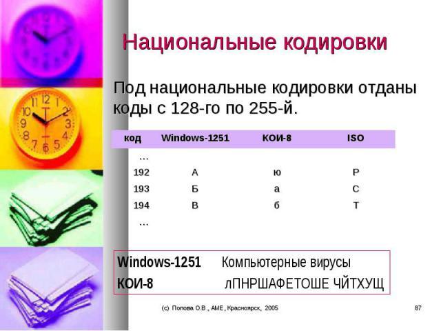 Под национальные кодировки отданы коды с 128-го по 255-й. Под национальные кодировки отданы коды с 128-го по 255-й.