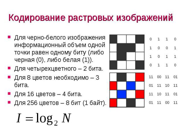 Для черно-белого изображения информационный объем одной точки равен одному биту (либо черная (0), либо белая (1)). Для черно-белого изображения информационный объем одной точки равен одному биту (либо черная (0), либо белая (1)). Для четырехцветного…