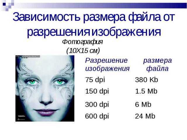Фотография Фотография (10Х15 см)