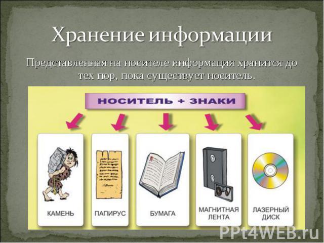 Представленная на носителе информация хранится до тех пор, пока существует носитель. Представленная на носителе информация хранится до тех пор, пока существует носитель.