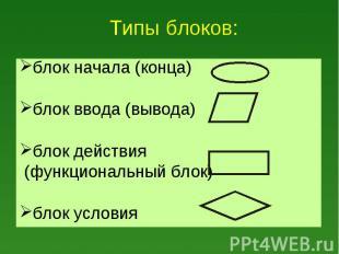 блок начала (конца) блок начала (конца) блок ввода(вывода) блок действия (
