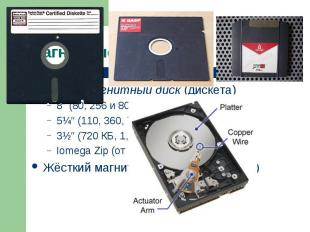 Гибкий магнитный диск (дискета) Гибкий магнитный диск (дискета) 8″ (80, 256 и 80