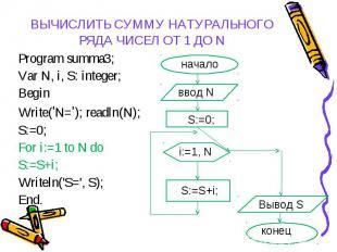 Program summa3; Program summa3; Var N, i, S: integer; Begin Write('N='); readln(