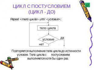 Repeat <тело цикла> until <условие>; Repeat <тело цикла> until