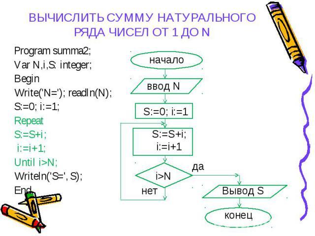 Program summa2; Program summa2; Var N,i,S: integer; Begin Write('N='); readln(N); S:=0; i:=1; Repeat S:=S+i; i:=i+1; Until i>N; Writeln('S=', S); End.
