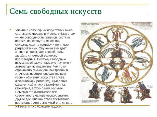 Учение о «свободных искусствах» было систематизировано в V веке. «Искусство» — это совокупность приемов, система правил, почерпнутых из опыта, опирающихся на природу и логически разработанных. Обучение ему дает знание и порождает способность, facult…