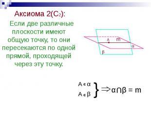 Аксиома 2(С2): Аксиома 2(С2): Если две различные плоскости имеют общую точку, то