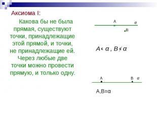 Аксиома I: Аксиома I: Какова бы не была прямая, существуют точки, принадлежащие
