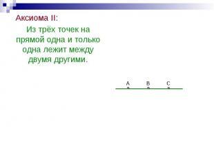 Аксиома II: Аксиома II: Из трёх точек на прямой одна и только одна лежит между д