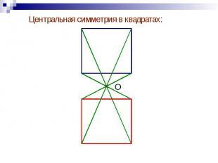 Центральная симметрия в квадратах: Центральная симметрия в квадратах: