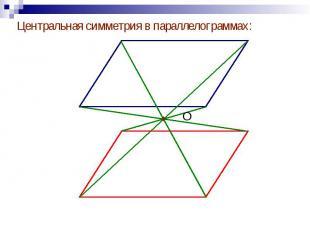 Центральная симметрия в параллелограммах: Центральная симметрия в параллелограмм