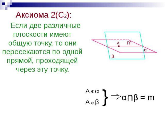 Аксиома 2(С2): Аксиома 2(С2): Если две различные плоскости имеют общую точку, то они пересекаются по одной прямой, проходящей через эту точку.