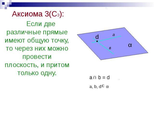 Аксиома 3(С3): Аксиома 3(С3): Если две различные прямые имеют общую точку, то через них можно провести плоскость, и притом только одну.