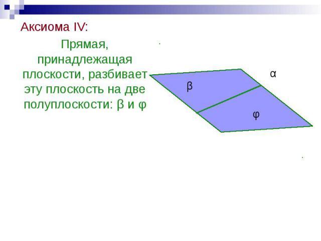 Аксиома IV: Аксиома IV: Прямая, принадлежащая плоскости, разбивает эту плоскость на две полуплоскости: β и φ