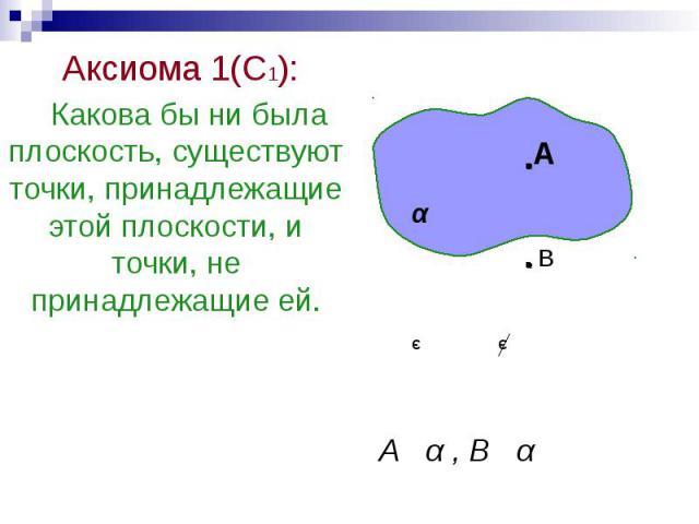 Аксиома 1(С1): Аксиома 1(С1): Какова бы ни была плоскость, существуют точки, принадлежащие этой плоскости, и точки, не принадлежащие ей.