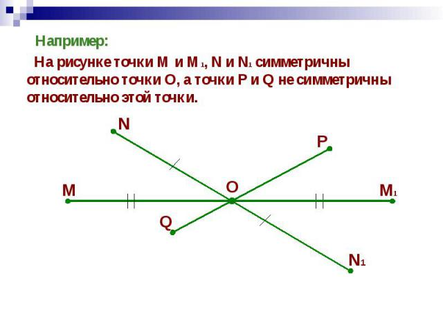 Например: Например: На рисунке точки М и М1, N и N1 симметричны относительно точки О, а точки Р и Q не симметричны относительно этой точки.