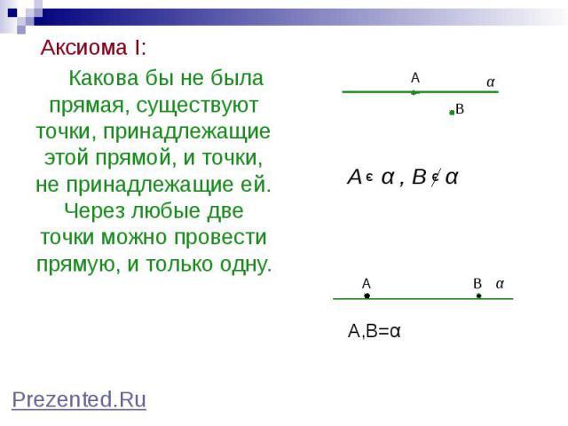 Аксиома I: Аксиома I: Какова бы не была прямая, существуют точки, принадлежащие этой прямой, и точки, не принадлежащие ей. Через любые две точки можно провести прямую, и только одну.