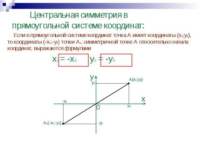 Центральная симметрия в прямоугольной системе координат: Если в прямоугольной системе координат точка А имеет координаты (x0;y0), то координаты (-x0;-y0) точки А1, симметричной точке А относительно начала координат, выражаются формулами x0 = -x0 y0 = -y0