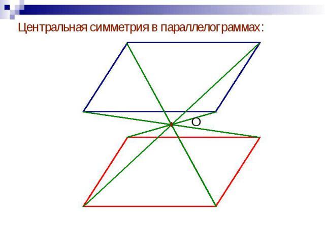 Центральная симметрия в параллелограммах: Центральная симметрия в параллелограммах: