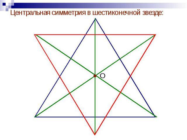 Центральная симметрия в шестиконечной звезде: Центральная симметрия в шестиконечной звезде: