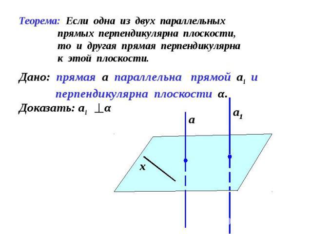 Дано: прямая а параллельна прямой а1 и Дано: прямая а параллельна прямой а1 и перпендикулярна плоскости α. Доказать: а1 α